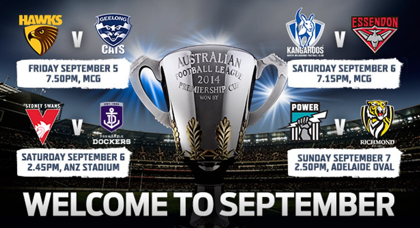 The 2014 AFL Finals Series commences next Friday night.