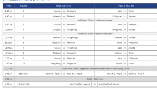 The revised 2014 Asian Champs AFL Asia Draw.